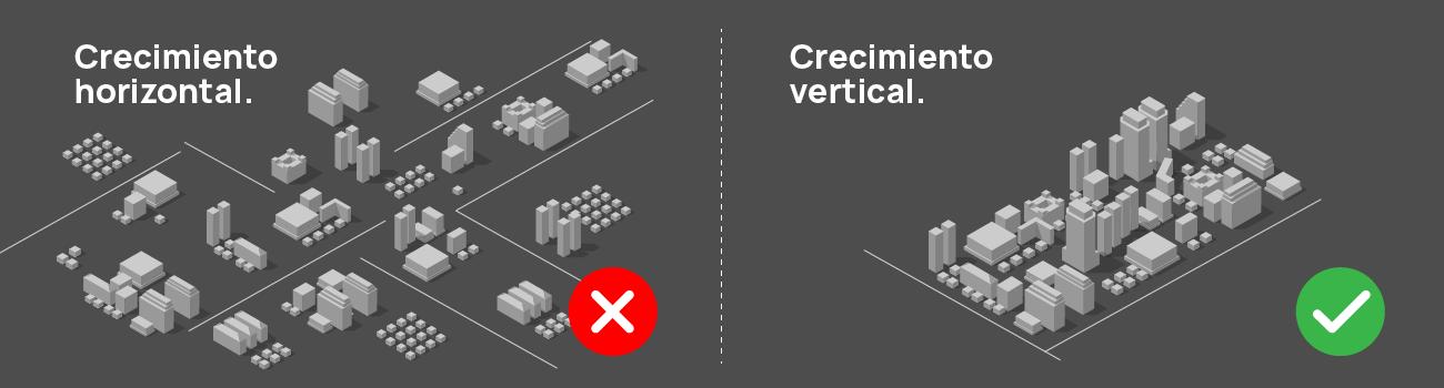 Crecimiento horizontal vs crecimiento vertical